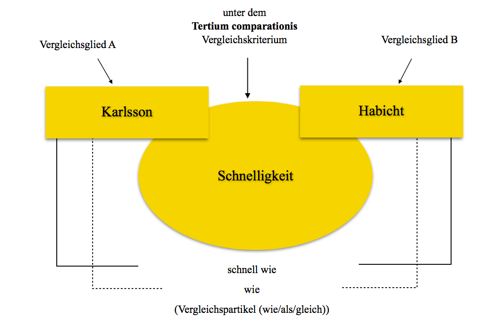 Atemberaubend Geführtes Schematisches Diagramm Fotos - Elektrische ...