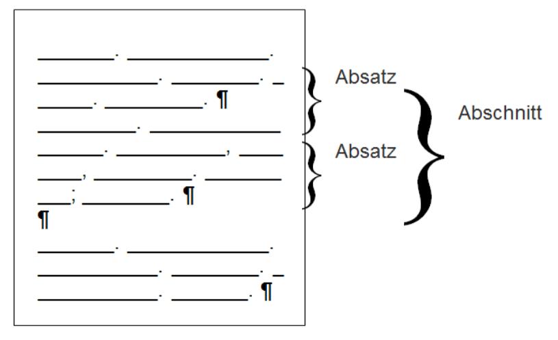 eine derartige gliederung des textes hilft dabei die inhaltliche struktur einer arbeit auch optisch fr den leser erkennbar zu machen und die lektre zu - Gliederung Errterung Muster